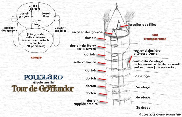 Carte de la Tour Gryffondor © 2005-2008 Quentin Lowagie/EHP