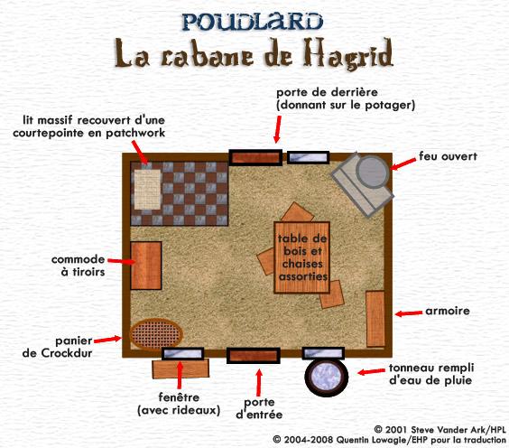 Plan de la cabane de Hagrid