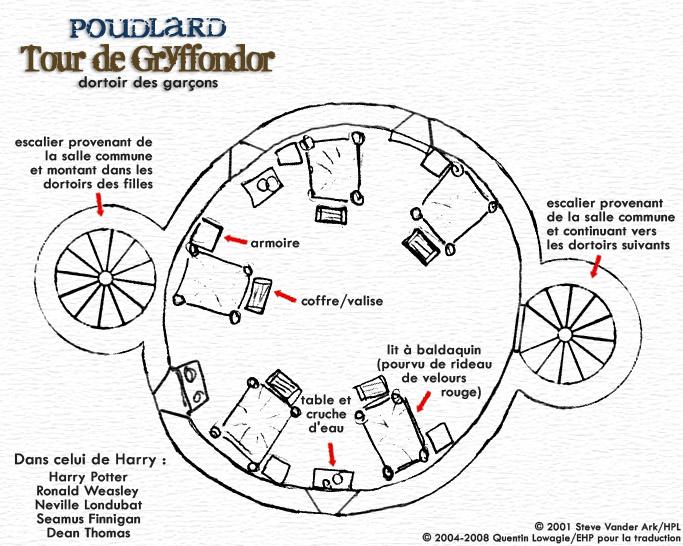 Tour de Gryffondor, carte du dortoir des garçons